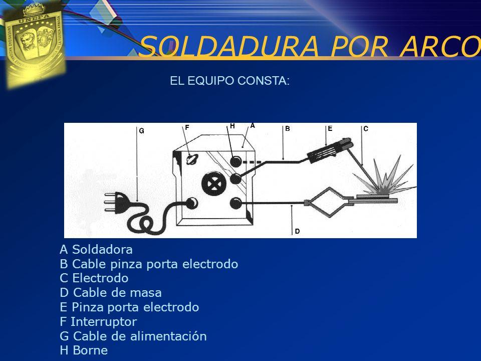 SOLDADURA POR ARCO EL EQUIPO CONSTA: A Soldadora