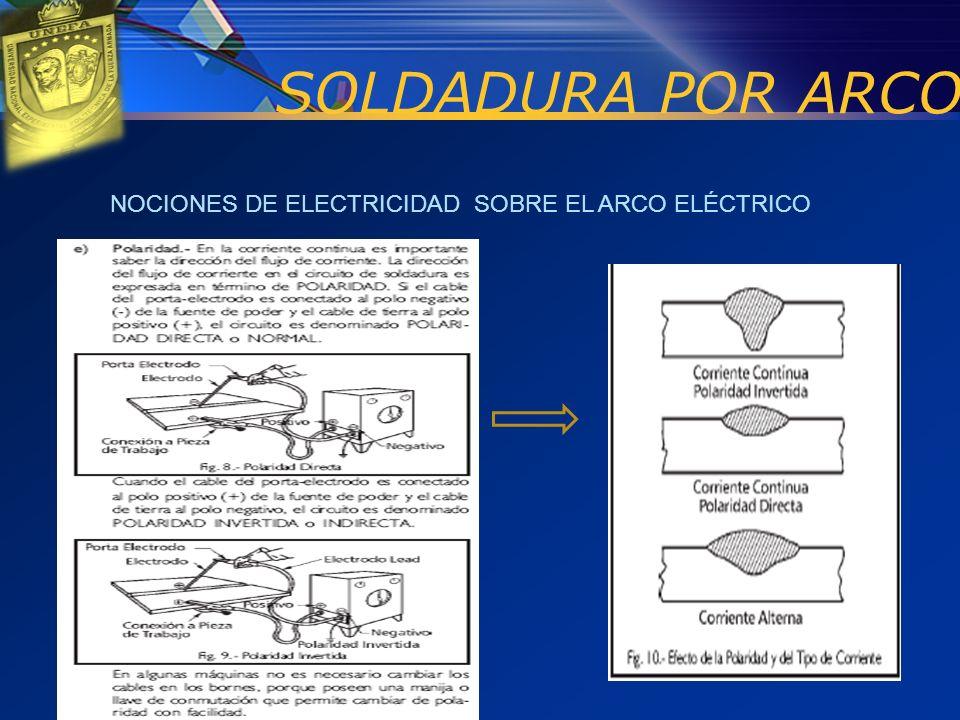 NOCIONES DE ELECTRICIDAD SOBRE EL ARCO ELÉCTRICO