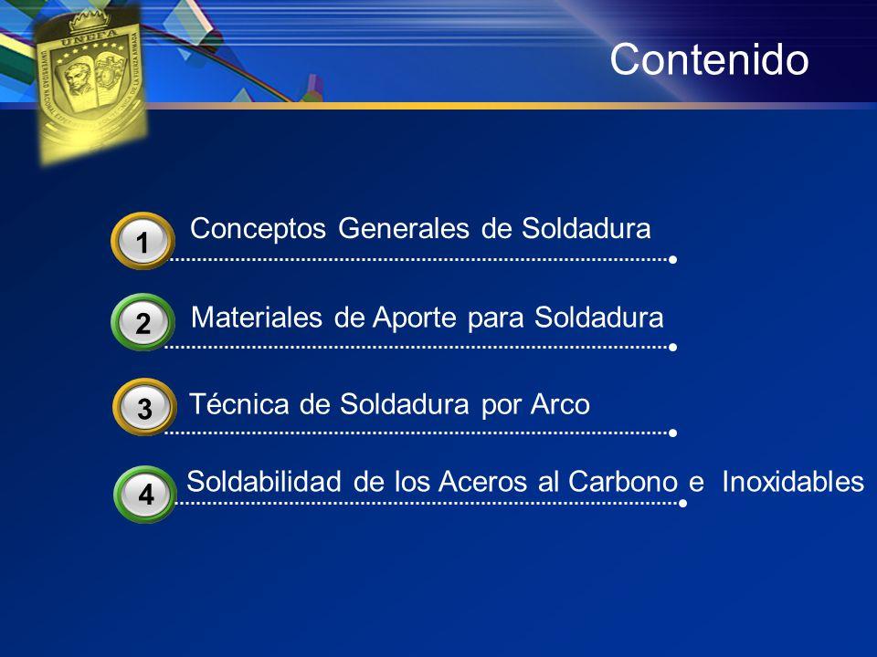 Contenido Conceptos Generales de Soldadura 1