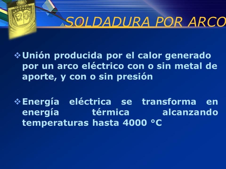 SOLDADURA POR ARCO Unión producida por el calor generado por un arco eléctrico con o sin metal de aporte, y con o sin presión.
