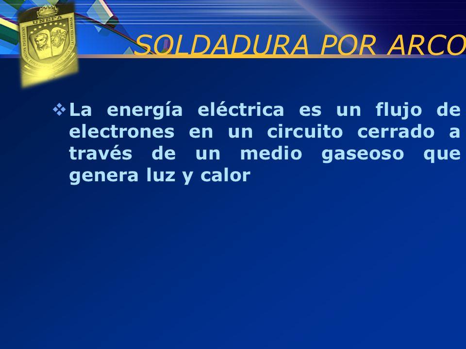 SOLDADURA POR ARCO La energía eléctrica es un flujo de electrones en un circuito cerrado a través de un medio gaseoso que genera luz y calor.