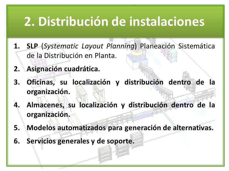 Planeaci n y dise o de instalaciones ppt video online for Distribucion de oficinas