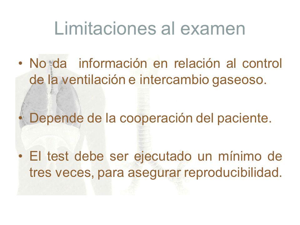 Limitaciones al examen