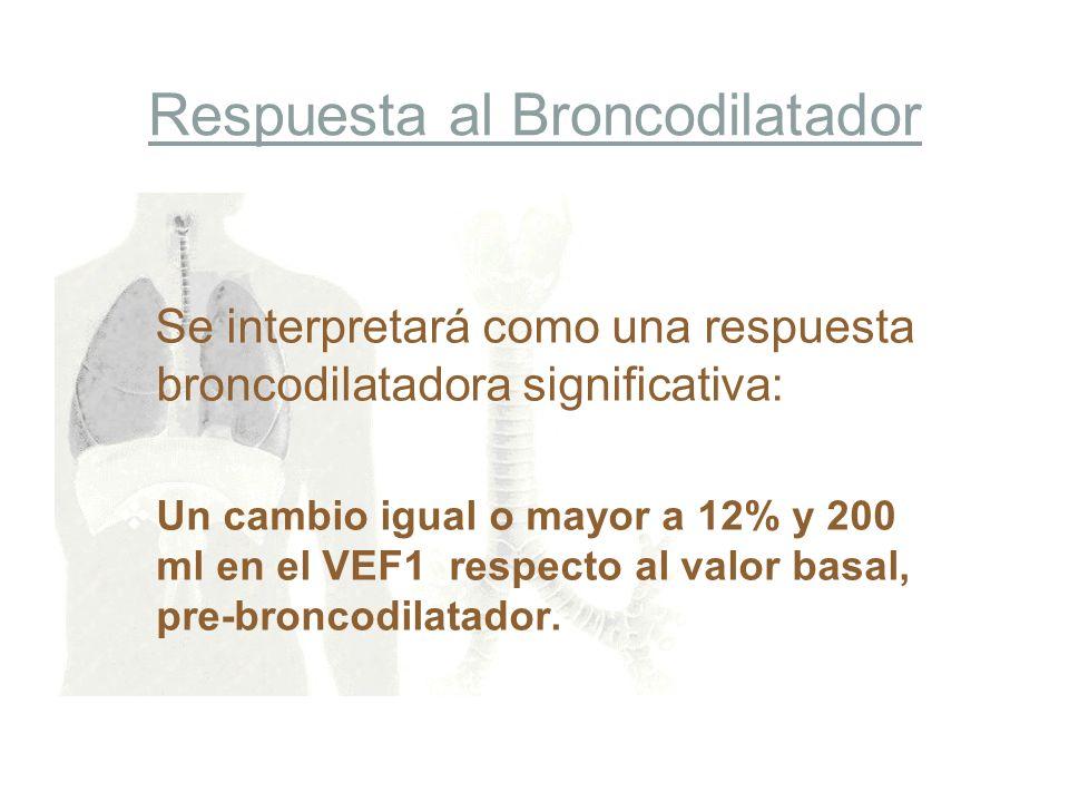 Respuesta al Broncodilatador