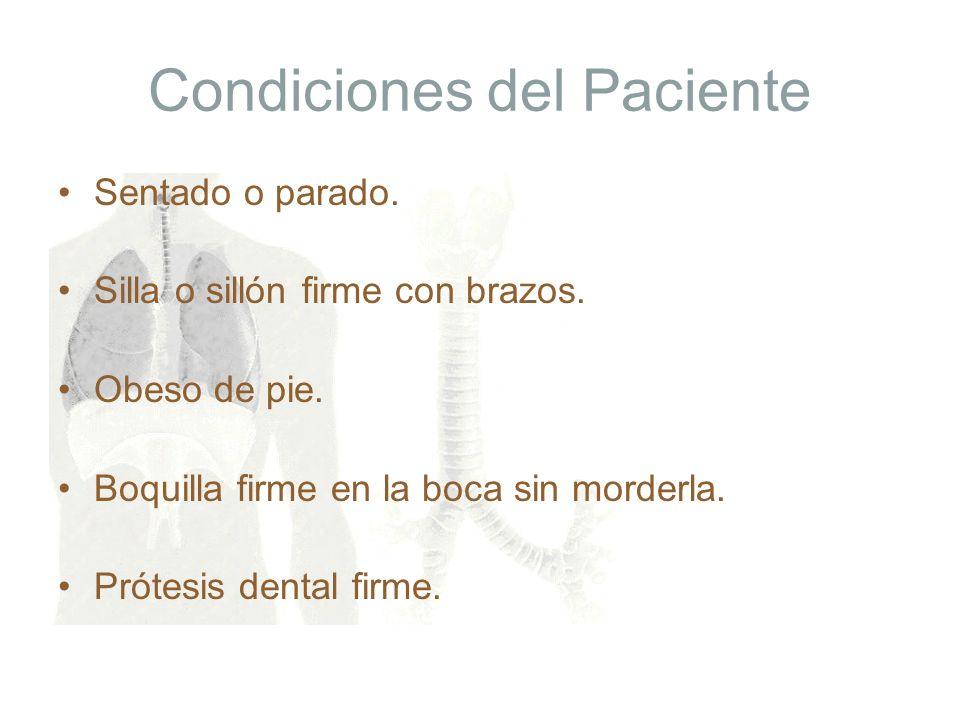 Condiciones del Paciente