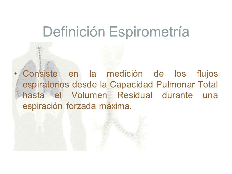 Definición Espirometría