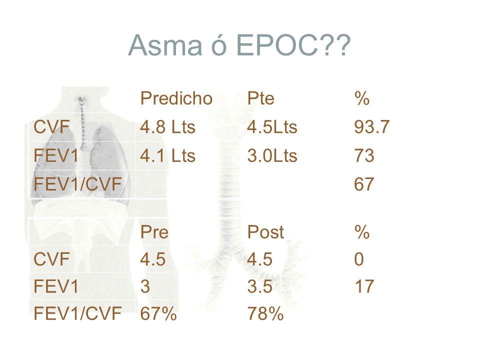 Asma ó EPOC Predicho Pte % CVF 4.8 Lts 4.5Lts 93.7 FEV1 4.1 Lts