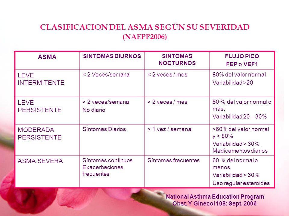 CLASIFICACION DEL ASMA SEGÚN SU SEVERIDAD (NAEPP2006)