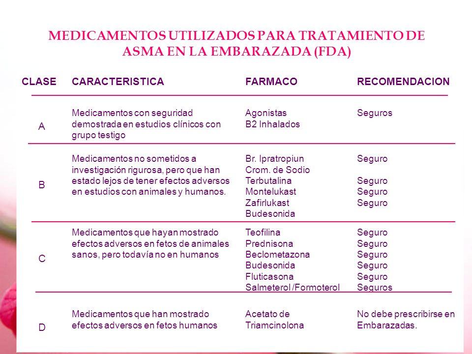 MEDICAMENTOS UTILIZADOS PARA TRATAMIENTO DE ASMA EN LA EMBARAZADA (FDA)