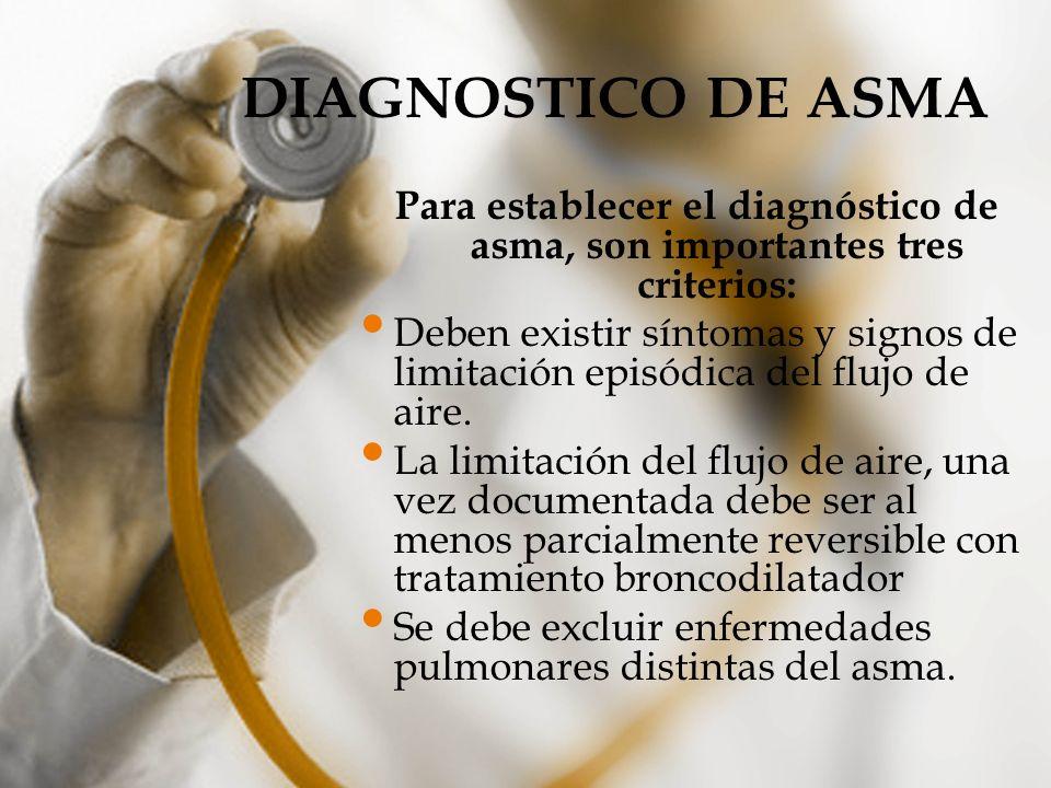 DIAGNOSTICO DE ASMA Para establecer el diagnóstico de asma, son importantes tres criterios: