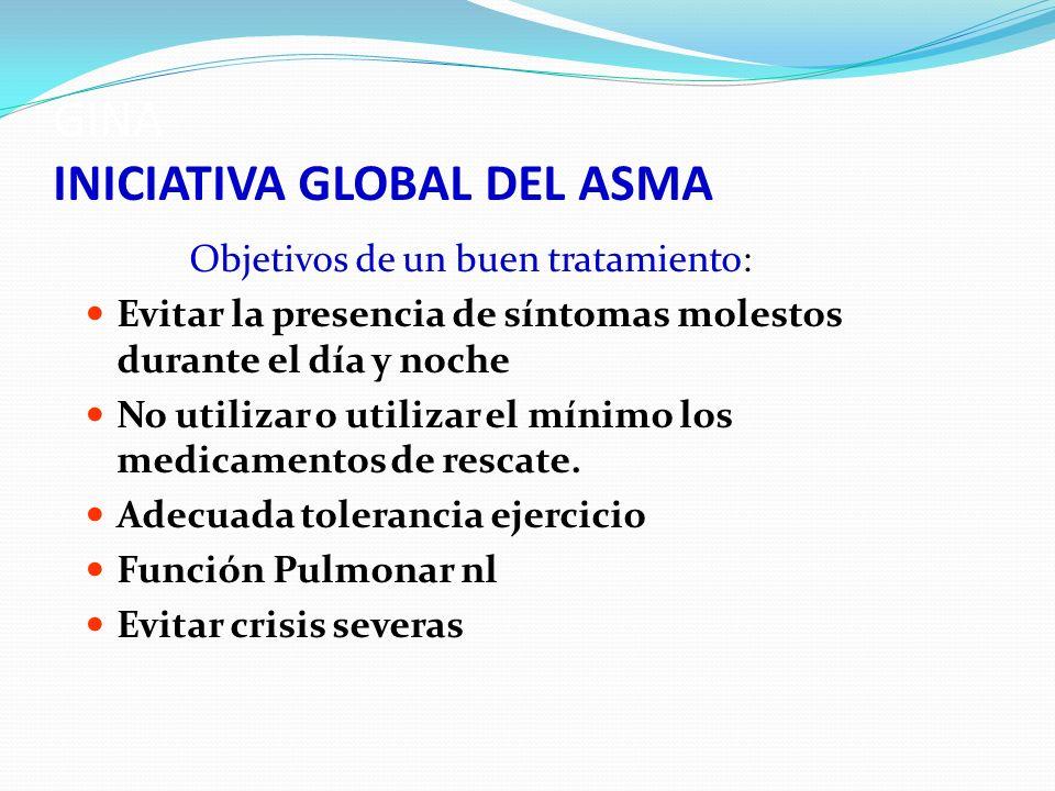 GINA INICIATIVA GLOBAL DEL ASMA