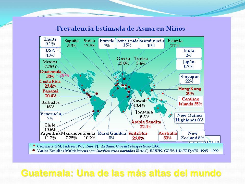 Guatemala: Una de las más altas del mundo