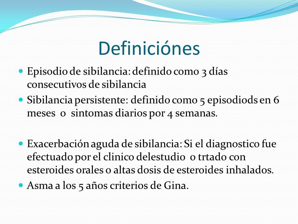 Definiciónes Episodio de sibilancia: definido como 3 días consecutivos de sibilancia.
