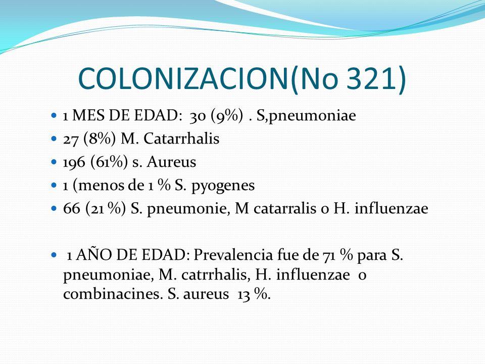 COLONIZACION(No 321) 1 MES DE EDAD: 30 (9%) . S,pneumoniae
