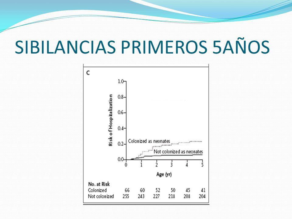 SIBILANCIAS PRIMEROS 5AÑOS