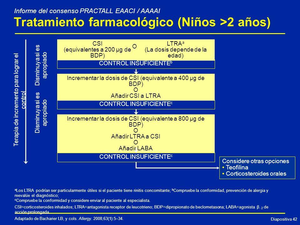 Tratamiento farmacológico (Niños >2 años)