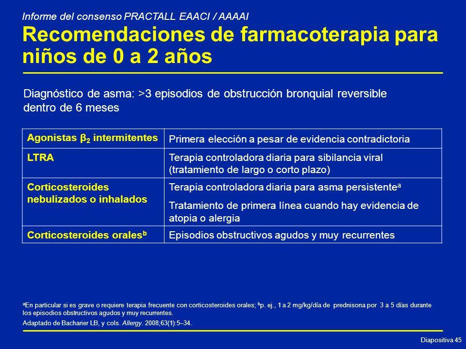 Recomendaciones de farmacoterapia para niños de 0 a 2 años