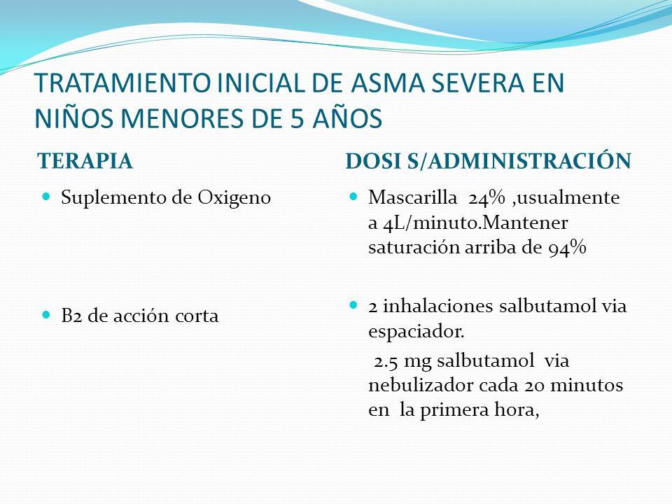 TRATAMIENTO INICIAL DE ASMA SEVERA EN NIÑOS MENORES DE 5 AÑOS