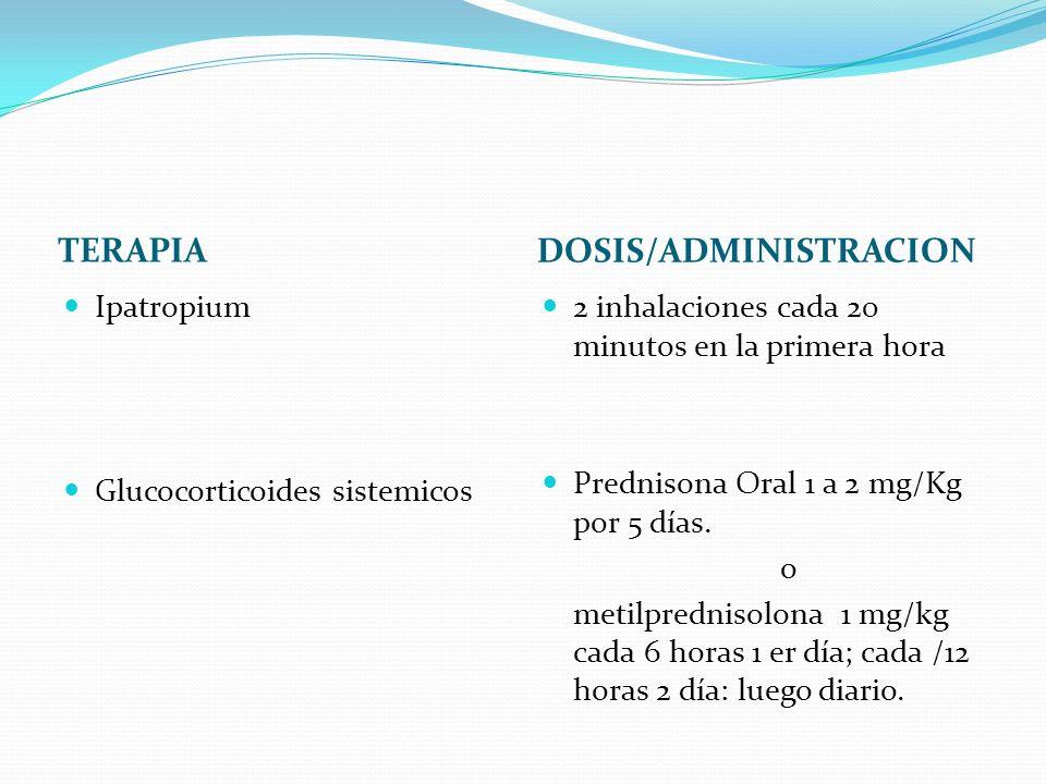 DOSIS/ADMINISTRACION