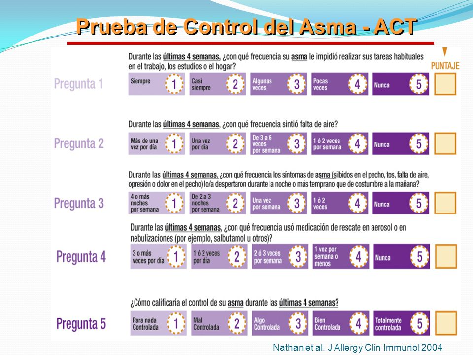 Prueba de Control del Asma - ACT