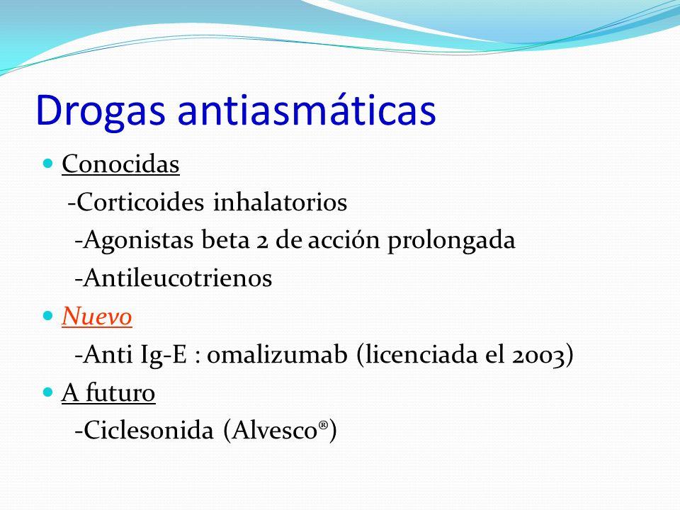 Drogas antiasmáticas Conocidas -Corticoides inhalatorios