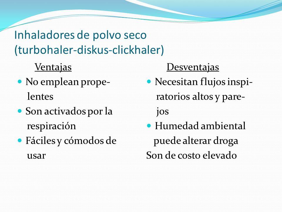 Inhaladores de polvo seco (turbohaler-diskus-clickhaler)