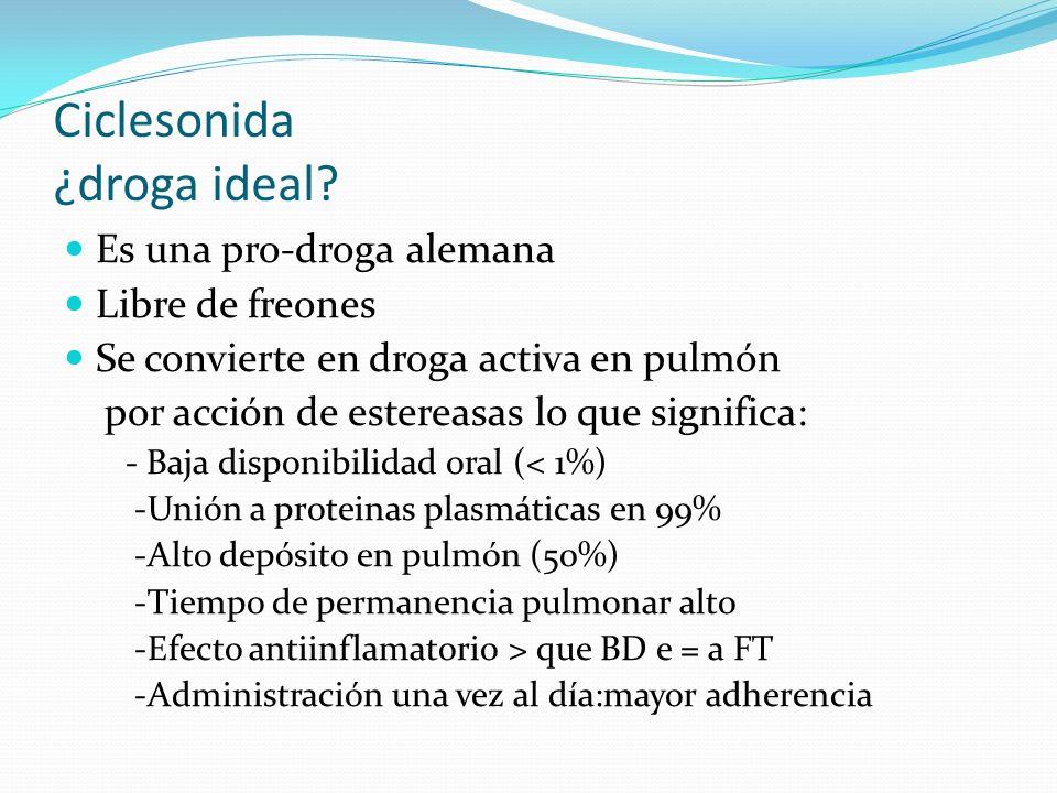 Ciclesonida ¿droga ideal