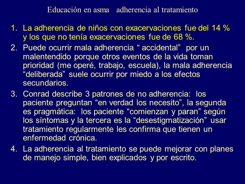 Educación en asma adherencia al tratamiento