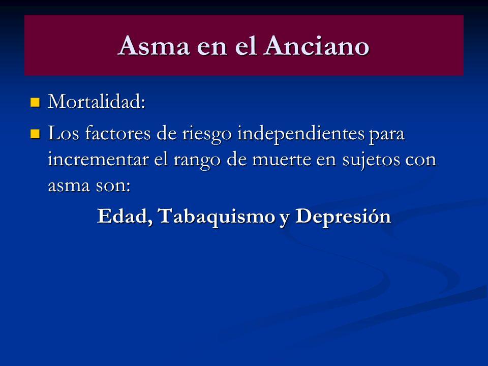 Edad, Tabaquismo y Depresión