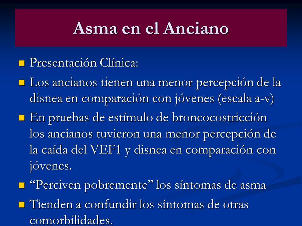 Asma en el Anciano Presentación Clínica: