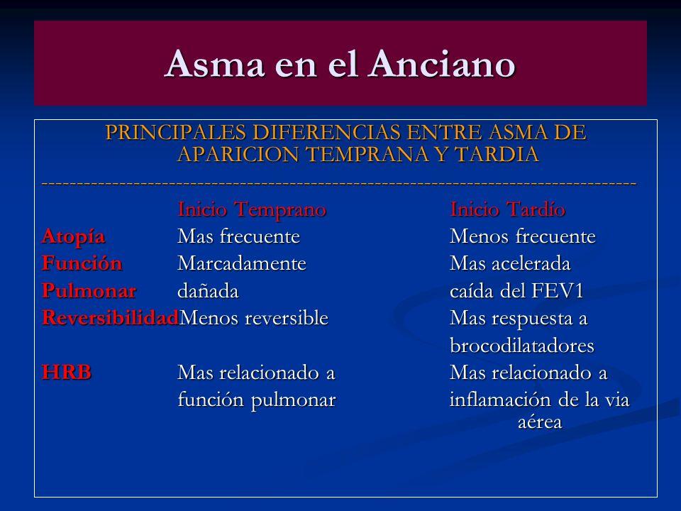 PRINCIPALES DIFERENCIAS ENTRE ASMA DE APARICION TEMPRANA Y TARDIA