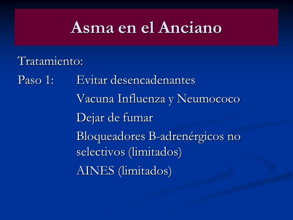 Asma en el Anciano Tratamiento: Paso 1: Evitar desencadenantes