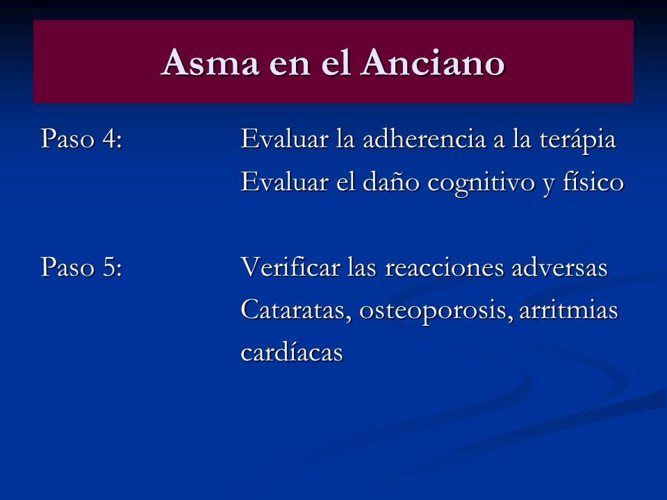 Asma en el Anciano Paso 4: Evaluar la adherencia a la terápia