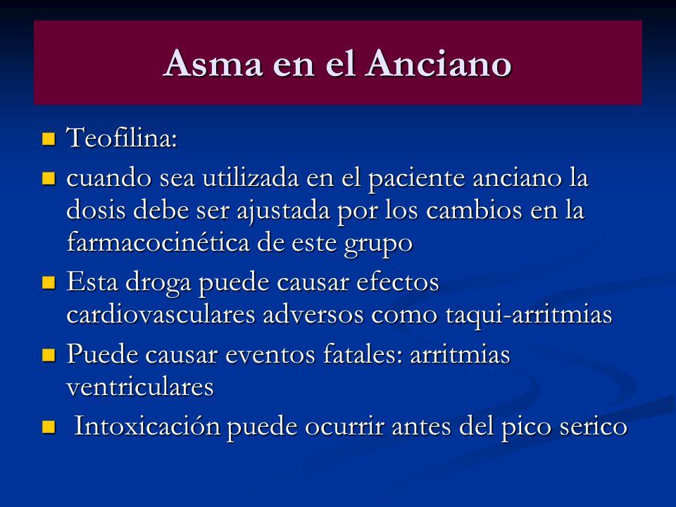 Asma en el Anciano Teofilina: