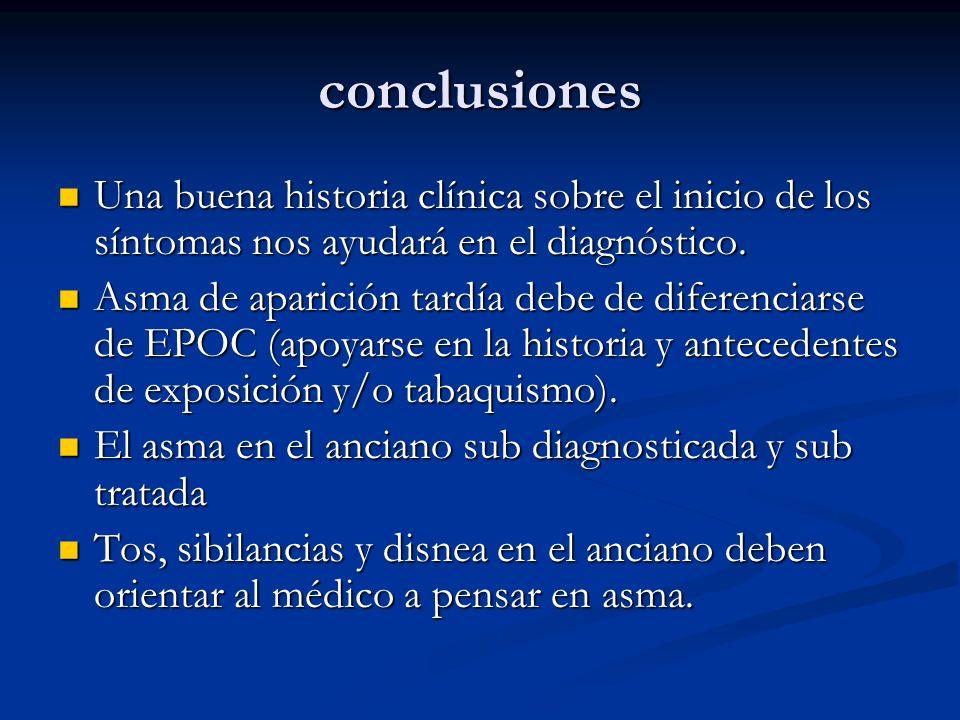 conclusiones Una buena historia clínica sobre el inicio de los síntomas nos ayudará en el diagnóstico.
