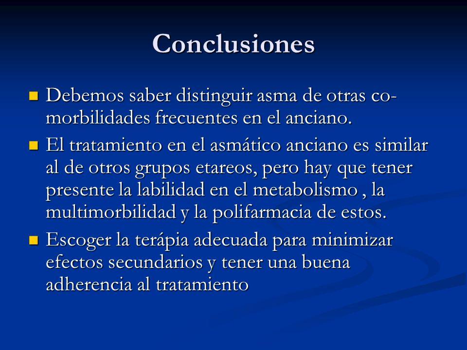 Conclusiones Debemos saber distinguir asma de otras co-morbilidades frecuentes en el anciano.