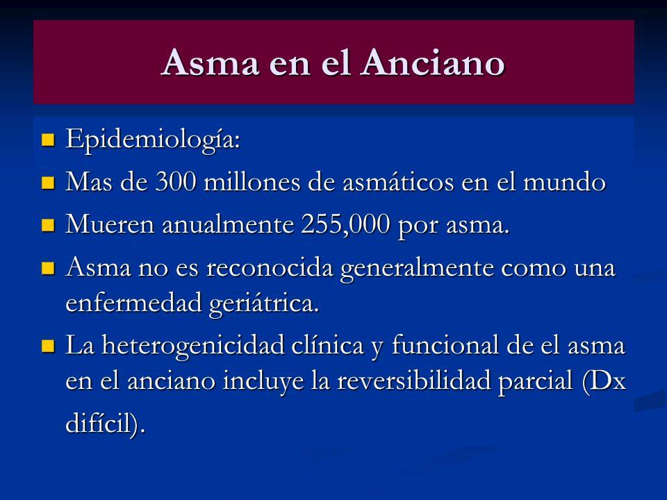 Asma en el Anciano Epidemiología: