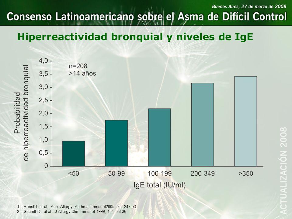 Hiperreactividad bronquial y niveles de IgE