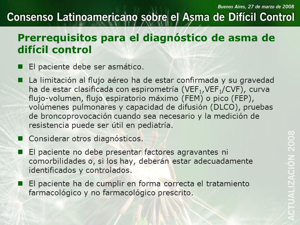 Prerrequisitos para el diagnóstico de asma de difícil control