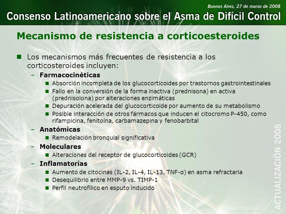 Mecanismo de resistencia a corticoesteroides