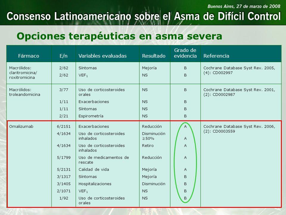 Opciones terapéuticas en asma severa