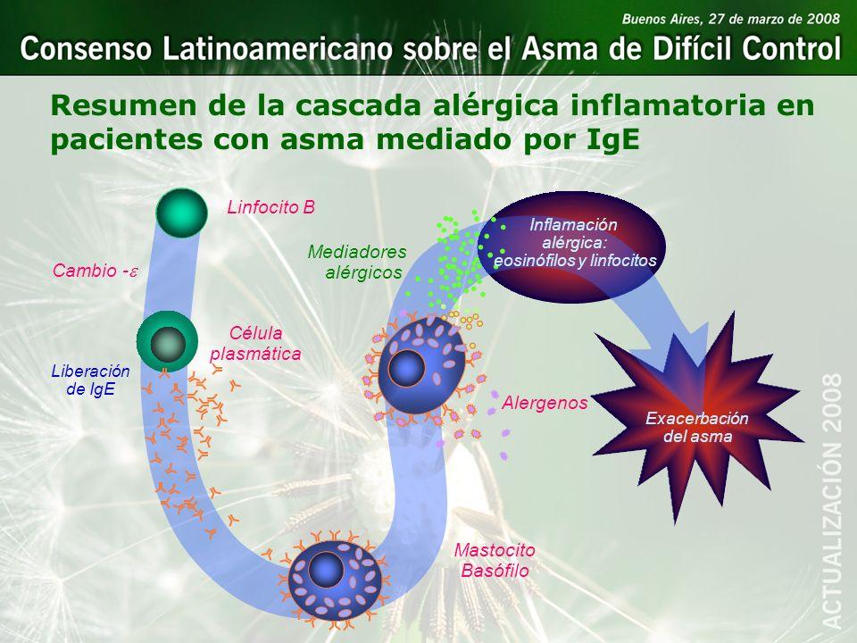 alérgica: eosinófilos y linfocitos