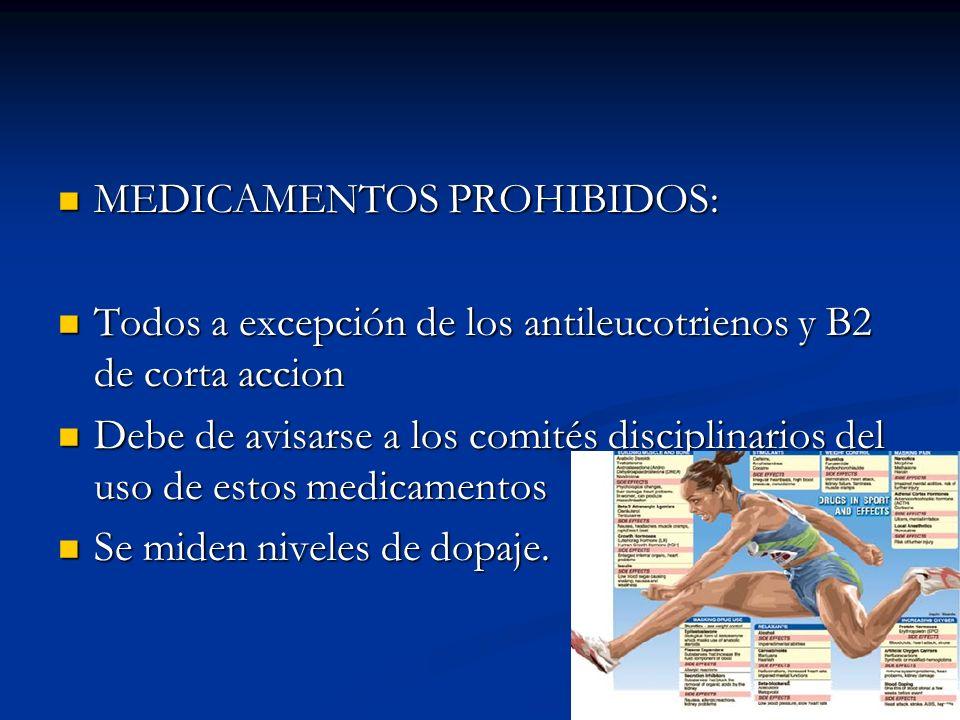 MEDICAMENTOS PROHIBIDOS: