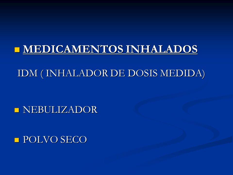 IDM ( INHALADOR DE DOSIS MEDIDA)