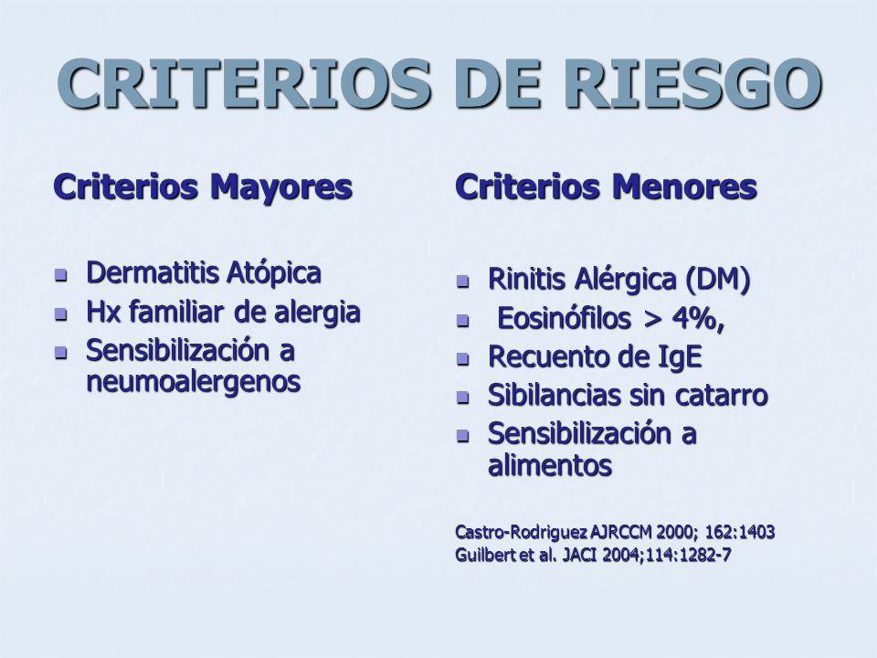 CRITERIOS DE RIESGO Criterios Mayores Criterios Menores