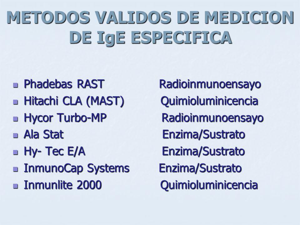 METODOS VALIDOS DE MEDICION DE IgE ESPECIFICA