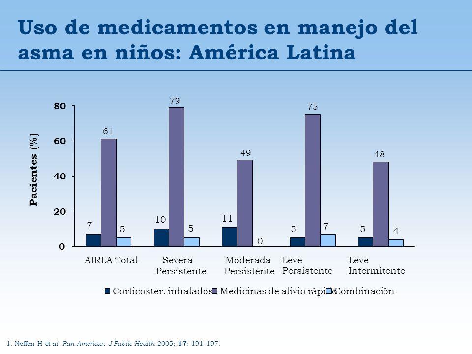 Uso de medicamentos en manejo del asma en niños: América Latina