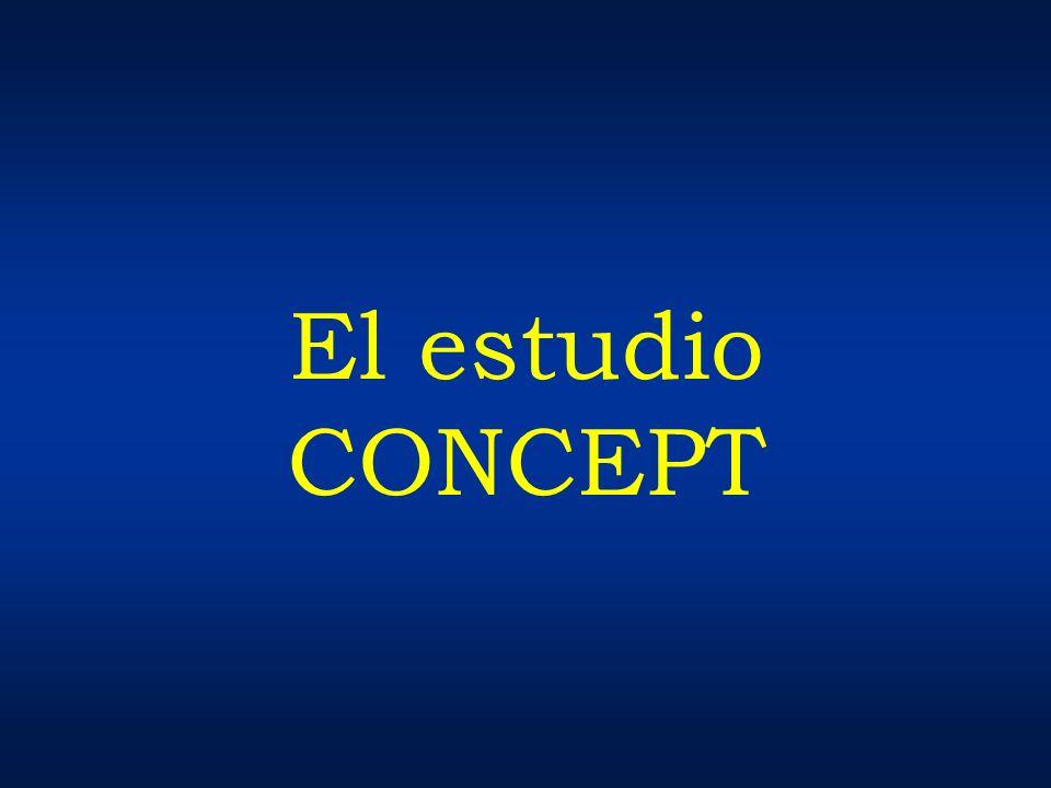 El estudio CONCEPT 24
