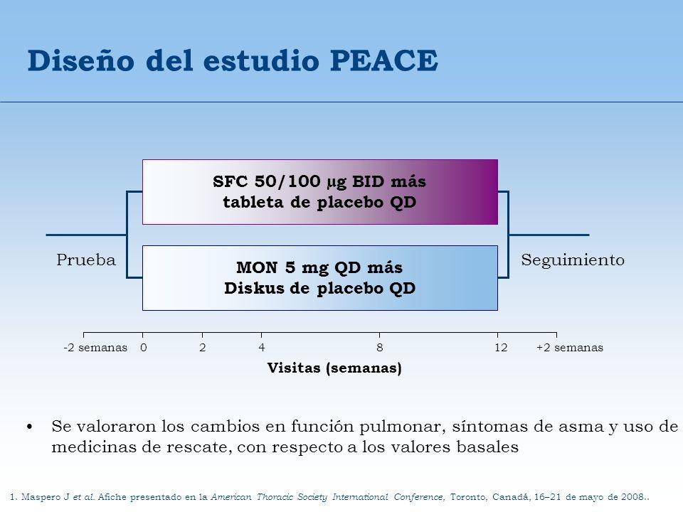 Diseño del estudio PEACE