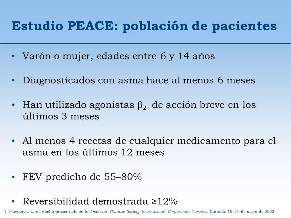 Estudio PEACE: población de pacientes
